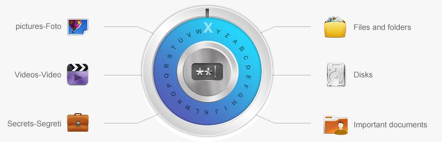 Proteger, Criptografar e Proteger Seus Dados