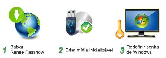 4 Passos para remover a senha do Windows 7