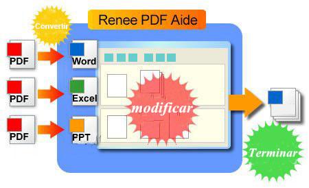 programa para converter pdf em word download gratis