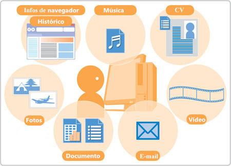 Limpar o pc - informações pessoais