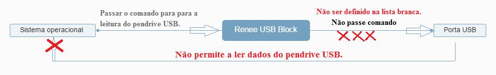 Renee-USB+Block