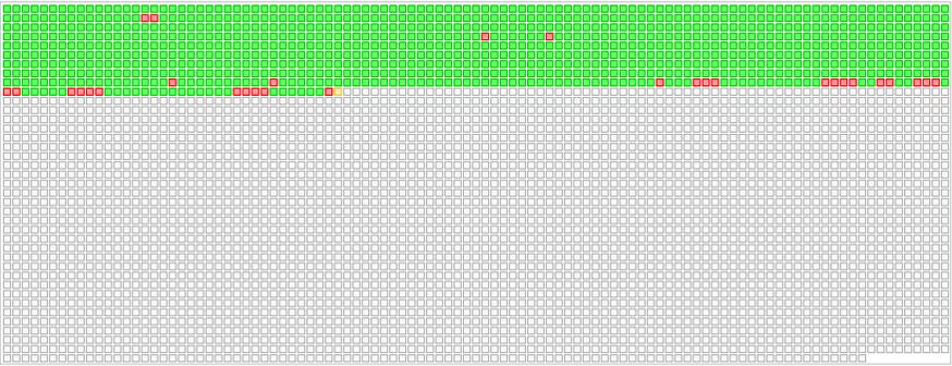 diferentes blocos