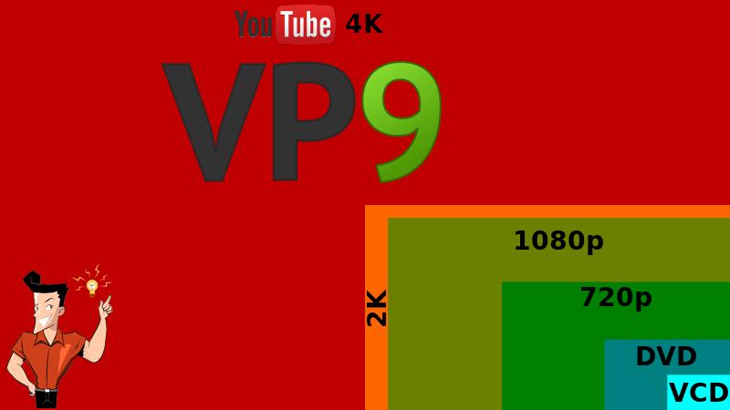 baixar um vídeo do YouTube em HD